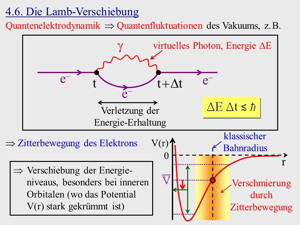 4.6. Die Lamb-Verschiebung Quantenelektrodynamik Quantenfluktuationen des Vakuums, z. B. e e e virtuelles Photon, Energie E Verletzung der Energie-Erh