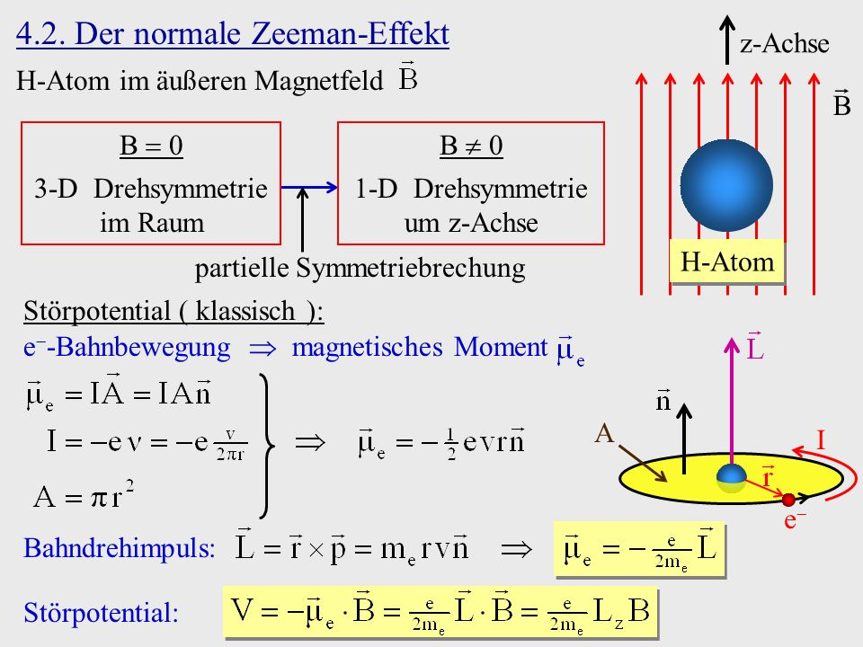 Ungestörte Wellenfunktion der Hülle Magnetfeld B j am Kern Resultat: für S-Zustände Bemerkung: Kleine Magnetfelder führen zur Aufspaltung der HFS- Linien gemäß g F B B m F (anomaler Zeeman-Effekt).