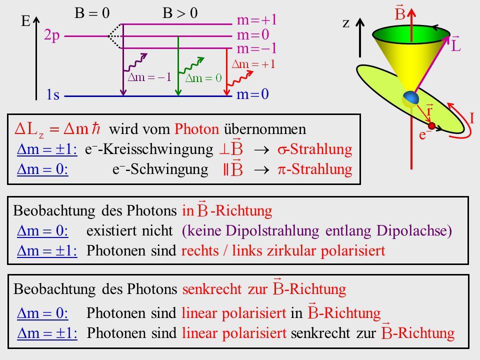 B 0 2p 1s m 0 m 1 E e I z m 1: e -Kreisschwingung -Strahlung m 0: e -Schwingung -Strahlung wird vom Photon übernommen Experimenteller Befund: Strahlungsübergänge mit m 1 finden nicht statt, bzw.
