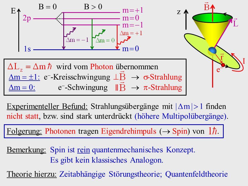 B 0 2p 1s m 0 m 1 E e I z m 1: e -Kreisschwingung -Strahlung m 0: e -Schwingung -Strahlung wird vom Photon übernommen Experimenteller Befund: Strahlun