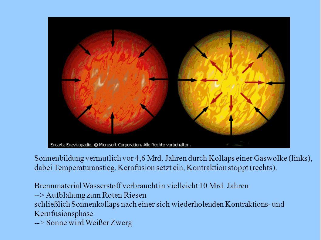 Sonnenbildung vermutlich vor 4,6 Mrd. Jahren durch Kollaps einer Gaswolke (links), dabei Temperaturanstieg, Kernfusion setzt ein, Kontraktion stoppt (