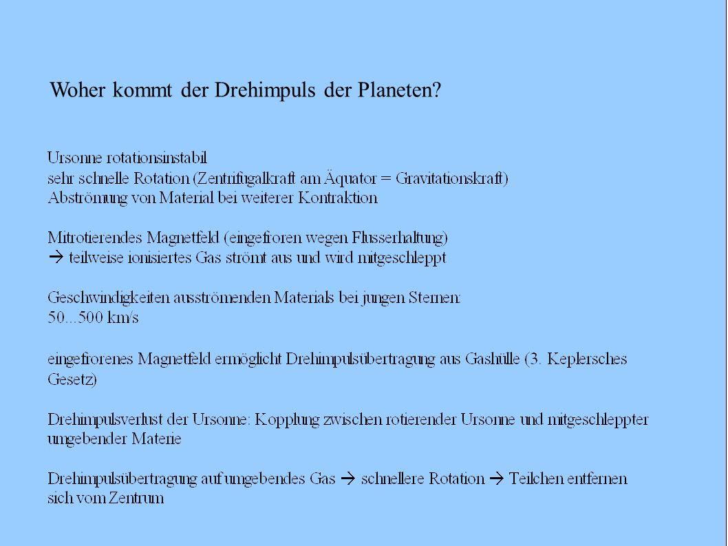 Woher kommt der Drehimpuls der Planeten?