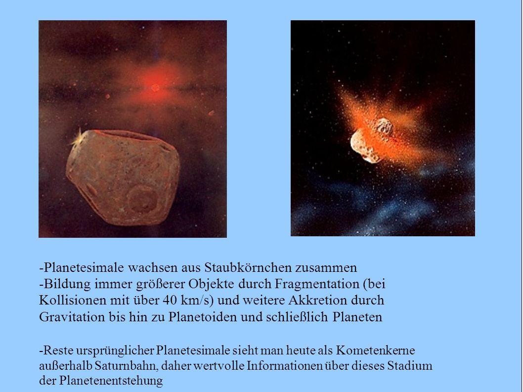 -Planetesimale wachsen aus Staubkörnchen zusammen -Bildung immer größerer Objekte durch Fragmentation (bei Kollisionen mit über 40 km/s) und weitere A