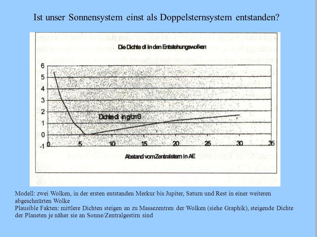 Modell: zwei Wolken, in der ersten entstanden Merkur bis Jupiter, Saturn und Rest in einer weiteren abgeschnürten Wolke Plausible Fakten: mittlere Dic