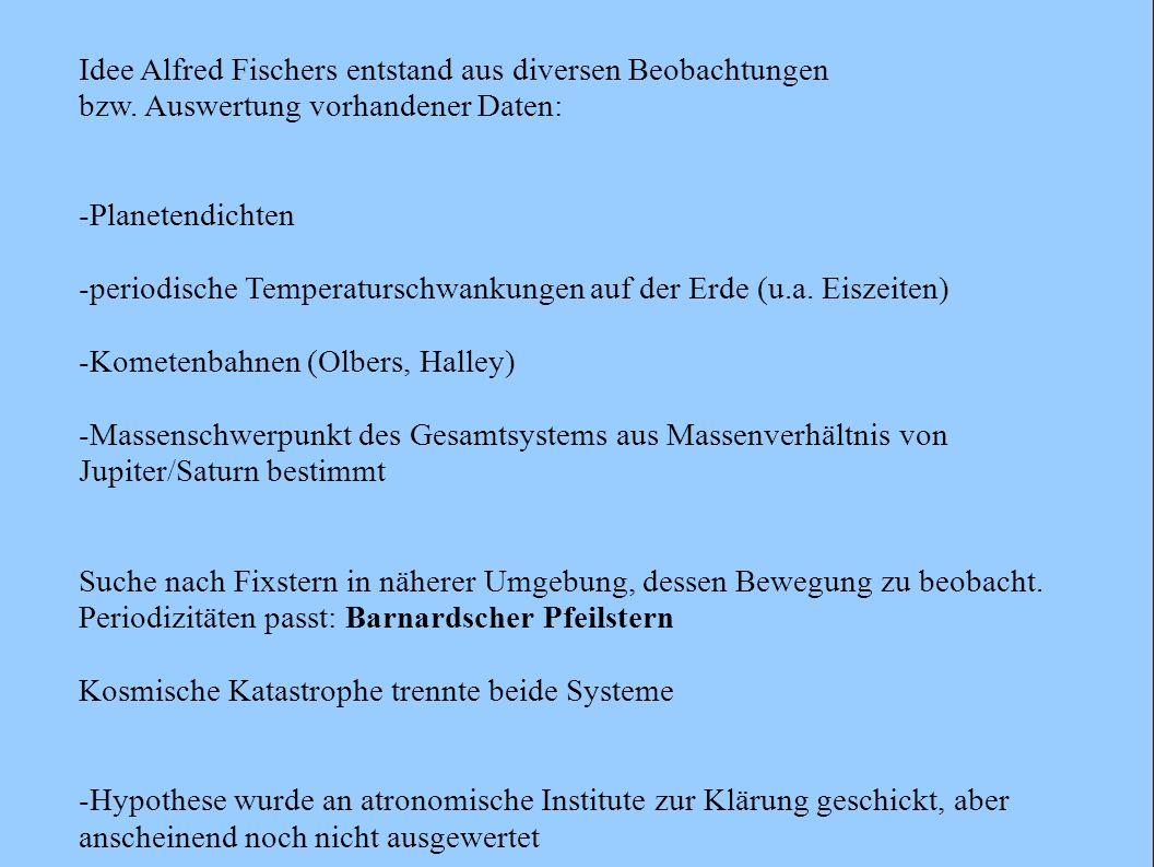 Idee Alfred Fischers entstand aus diversen Beobachtungen bzw. Auswertung vorhandener Daten: -Planetendichten -periodische Temperaturschwankungen auf d