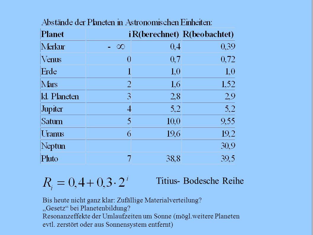 Titius- Bodesche Reihe Bis heute nicht ganz klar: Zufällige Materialverteilung? Gesetz bei Planetenbildung? Resonanzeffekte der Umlaufzeiten um Sonne