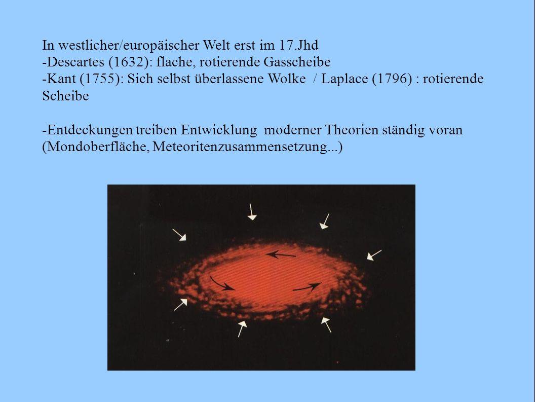 In westlicher/europäischer Welt erst im 17.Jhd -Descartes (1632): flache, rotierende Gasscheibe -Kant (1755): Sich selbst überlassene Wolke / Laplace