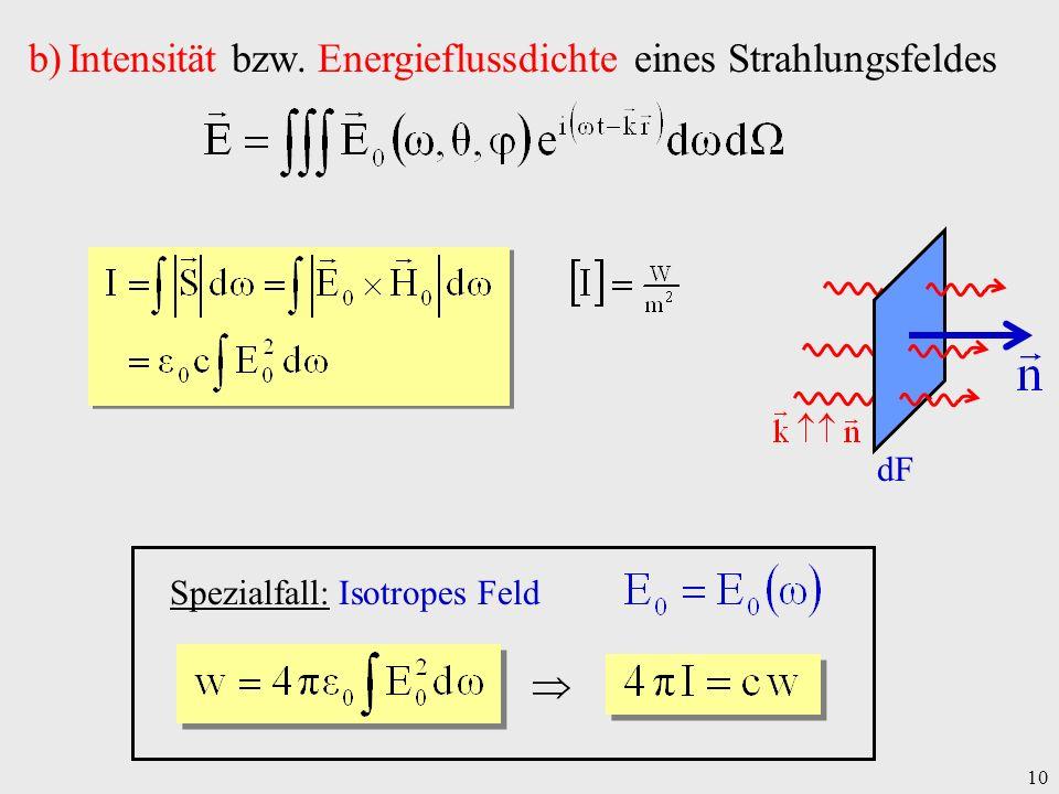 10 b)Intensität bzw. Energieflussdichte eines Strahlungsfeldes dF Spezialfall: Isotropes Feld