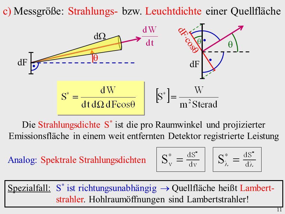 11 c)Messgröße: Strahlungs- bzw. Leuchtdichte einer Quellfläche Spezialfall: S * ist richtungsunabhängig Quellfläche heißt Lambert- strahler. Hohlraum