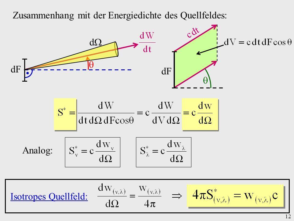 12 d dF Zusammenhang mit der Energiedichte des Quellfeldes: dF c dt Analog: Isotropes Quellfeld: