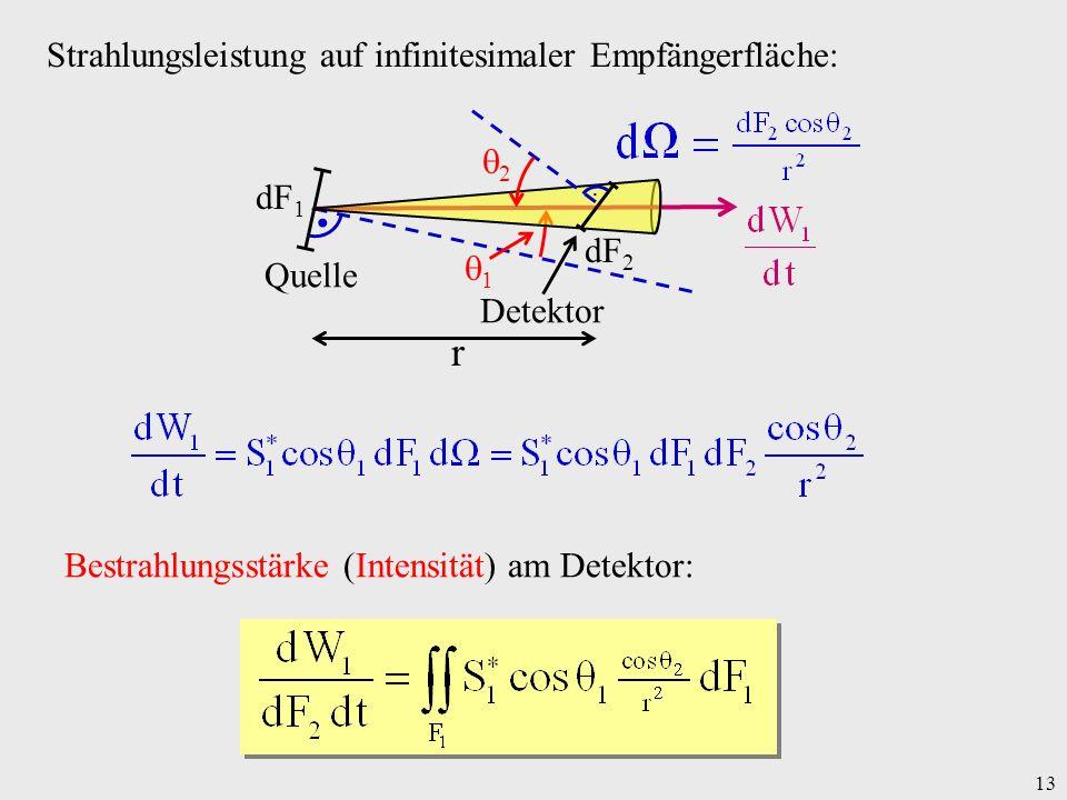 13 Strahlungsleistung auf infinitesimaler Empfängerfläche: dF 1 1. dF 2 2 r Quelle Detektor Bestrahlungsstärke (Intensität) am Detektor: