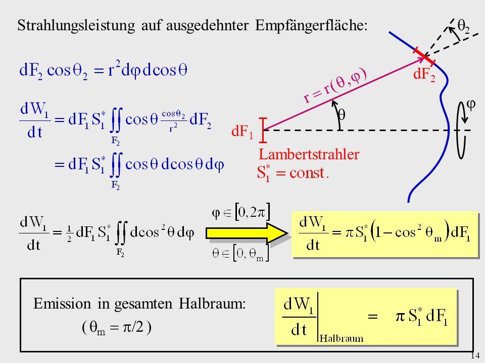 14 Strahlungsleistung auf ausgedehnter Empfängerfläche: Lambertstrahler dF 1 r r (, ) 2 dF 2 Emission in gesamten Halbraum: ( m )
