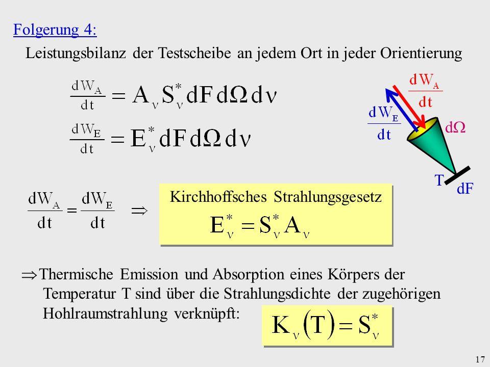17 Folgerung 4: Leistungsbilanz der Testscheibe an jedem Ort in jeder Orientierung T dF d Thermische Emission und Absorption eines Körpers der Tempera