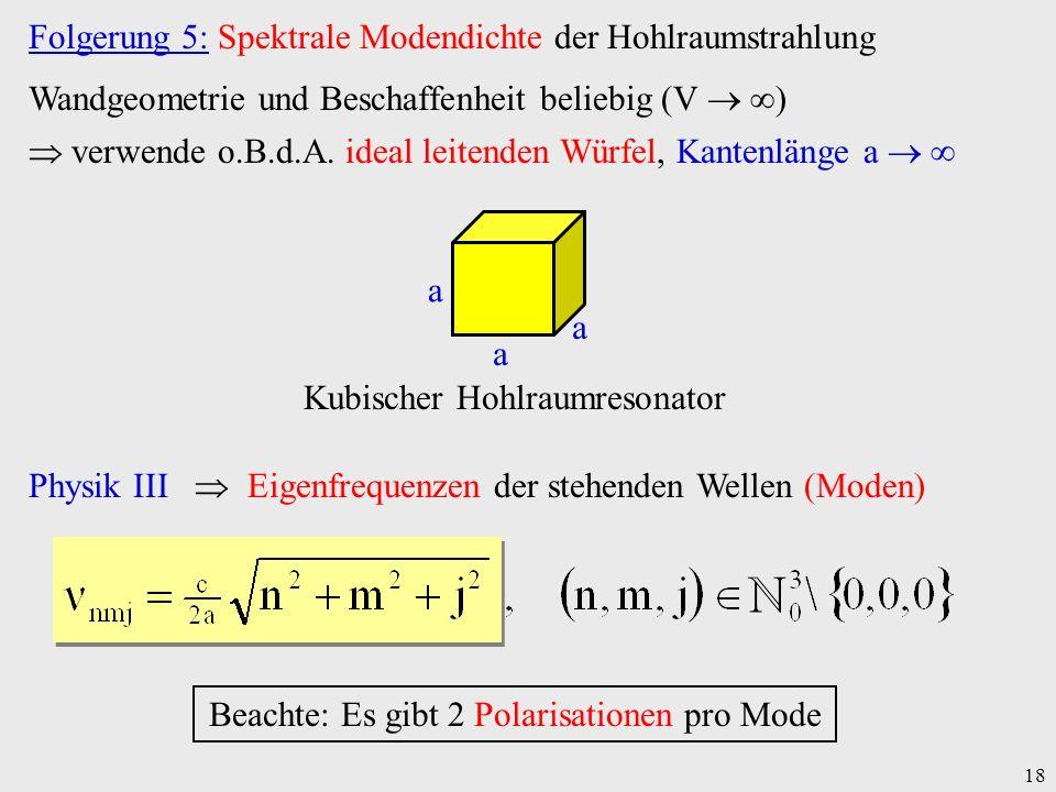 18 Folgerung 5: Spektrale Modendichte der Hohlraumstrahlung Wandgeometrie und Beschaffenheit beliebig (V ) verwende o.B.d.A. ideal leitenden Würfel, K