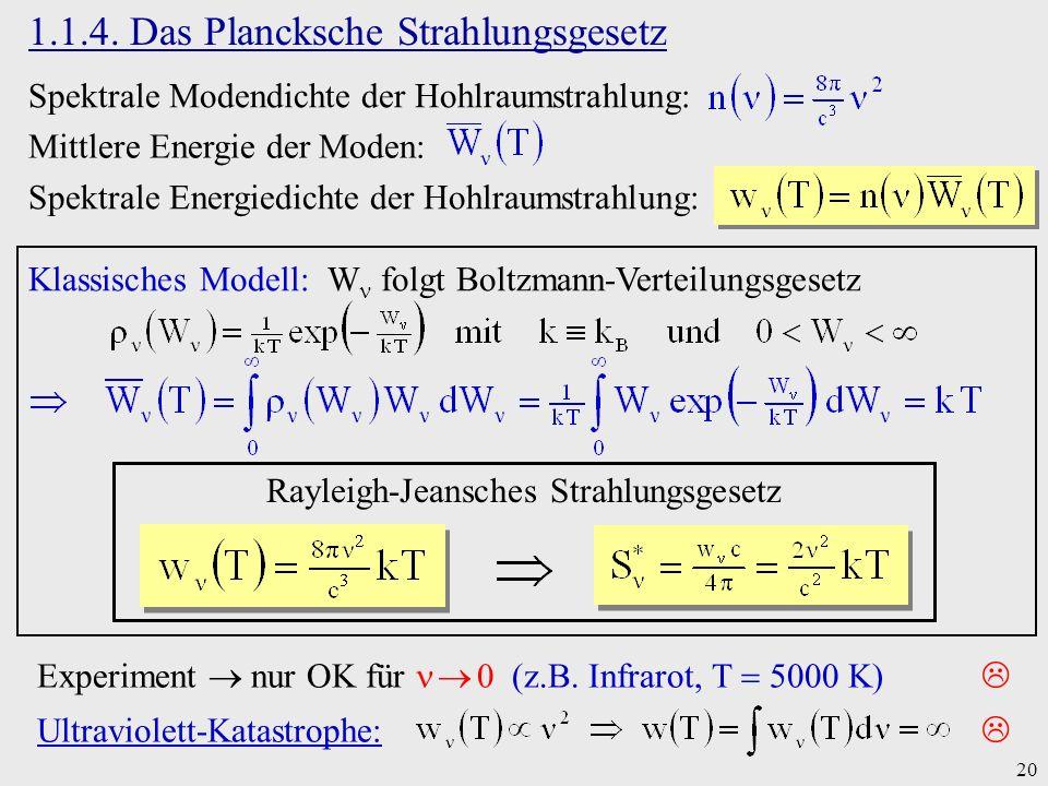 20 1.1.4. Das Plancksche Strahlungsgesetz Spektrale Modendichte der Hohlraumstrahlung: Mittlere Energie der Moden: Rayleigh-Jeansches Strahlungsgesetz