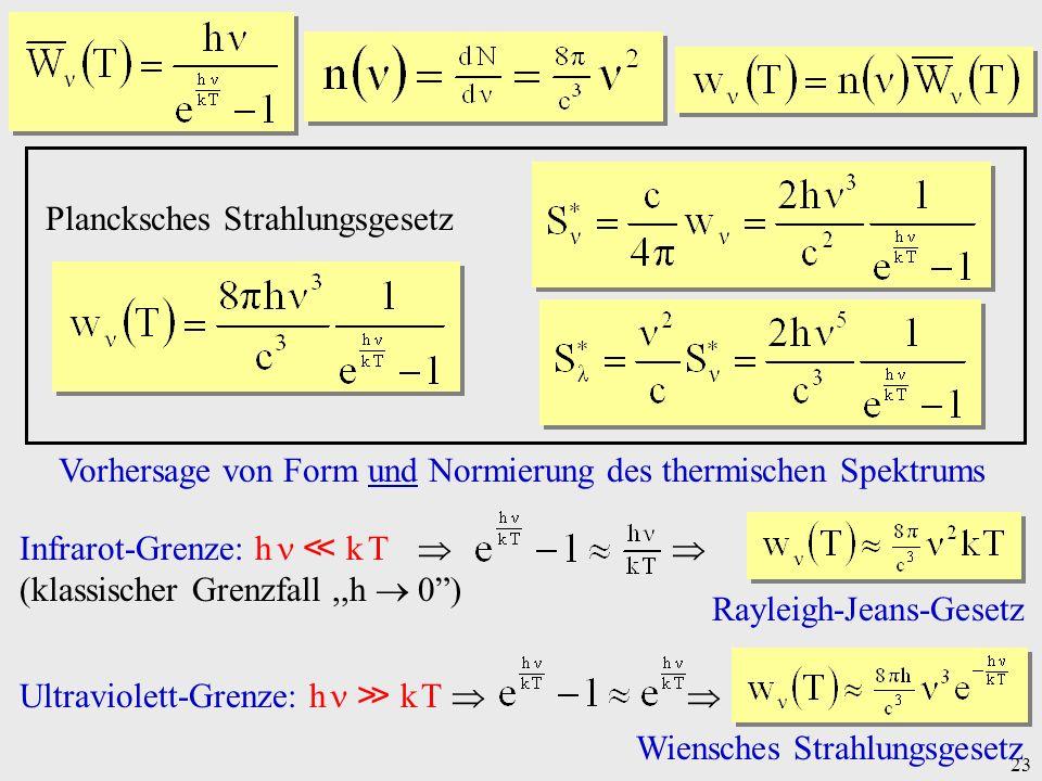 23 Plancksches Strahlungsgesetz Infrarot-Grenze: h k T (klassischer Grenzfall,,h 0) Rayleigh-Jeans-Gesetz Ultraviolett-Grenze: h k T Wiensches Strahlu