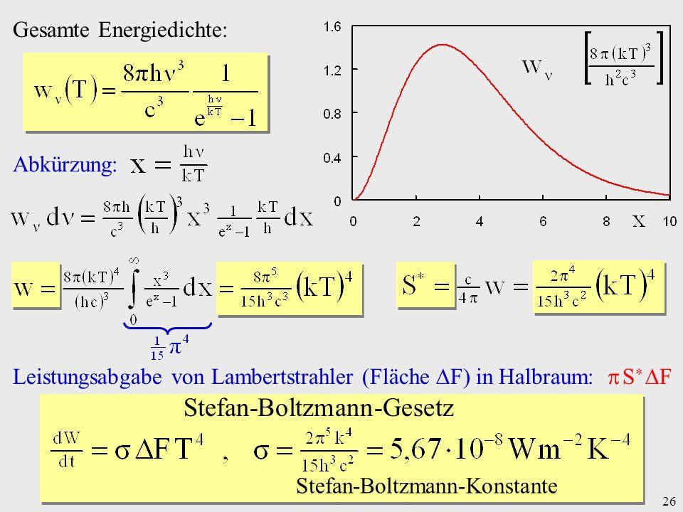 26 Gesamte Energiedichte: Leistungsabgabe von Lambertstrahler (Fläche F) in Halbraum: S F Stefan-Boltzmann-Gesetz Stefan-Boltzmann-Konstante Abkürzung