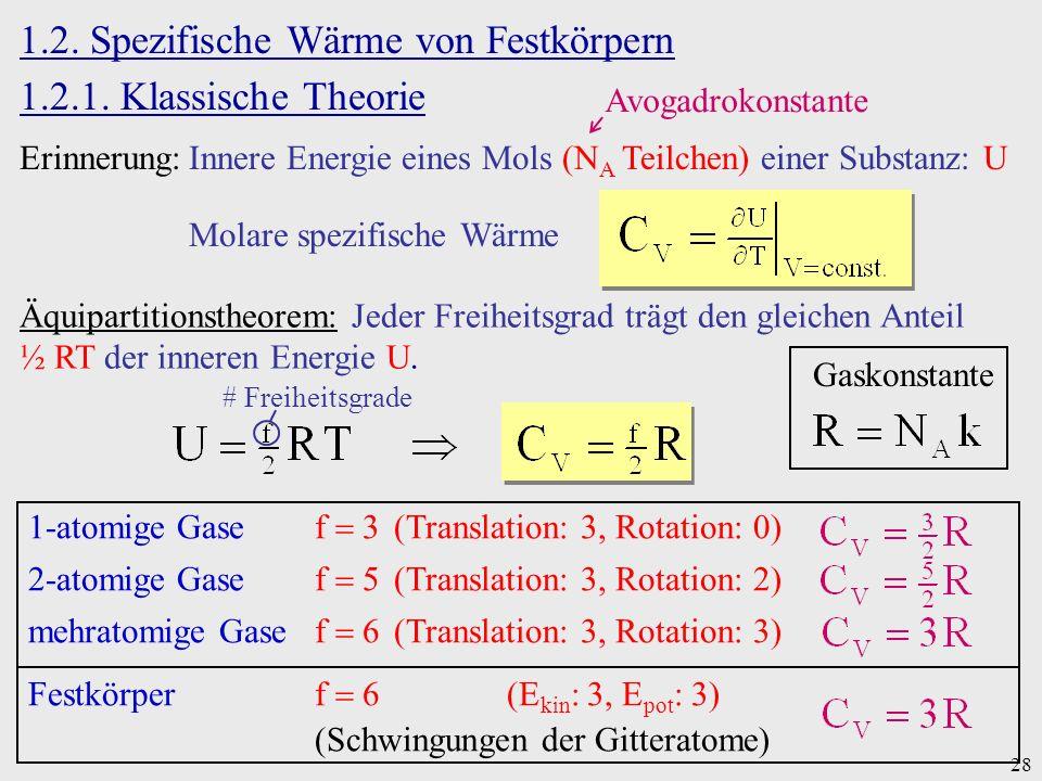 28 1.2. Spezifische Wärme von Festkörpern 1.2.1. Klassische Theorie Erinnerung:Innere Energie eines Mols (N A Teilchen) einer Substanz: U Molare spezi