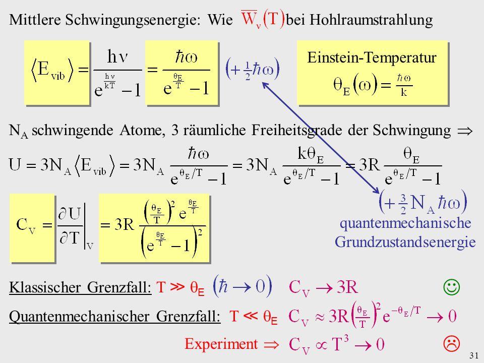 31 quantenmechanische Grundzustandsenergie Mittlere Schwingungsenergie: Wie bei Hohlraumstrahlung Einstein-Temperatur N A schwingende Atome, 3 räumlic