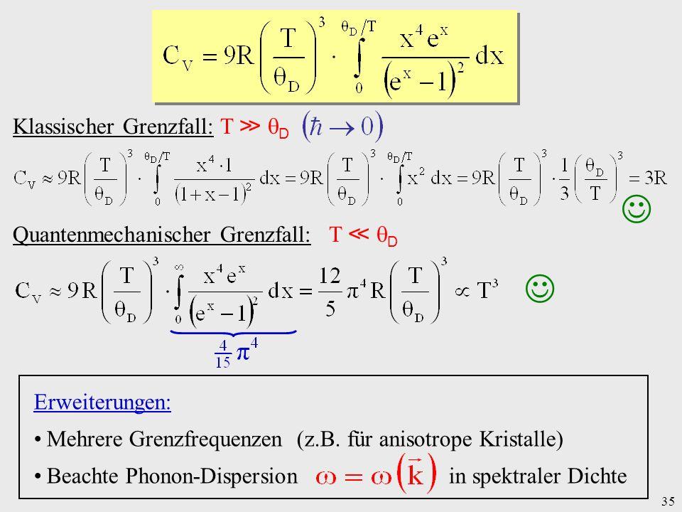35 Klassischer Grenzfall: T D Quantenmechanischer Grenzfall: T D Erweiterungen: Mehrere Grenzfrequenzen (z.B. für anisotrope Kristalle) Beachte Phonon