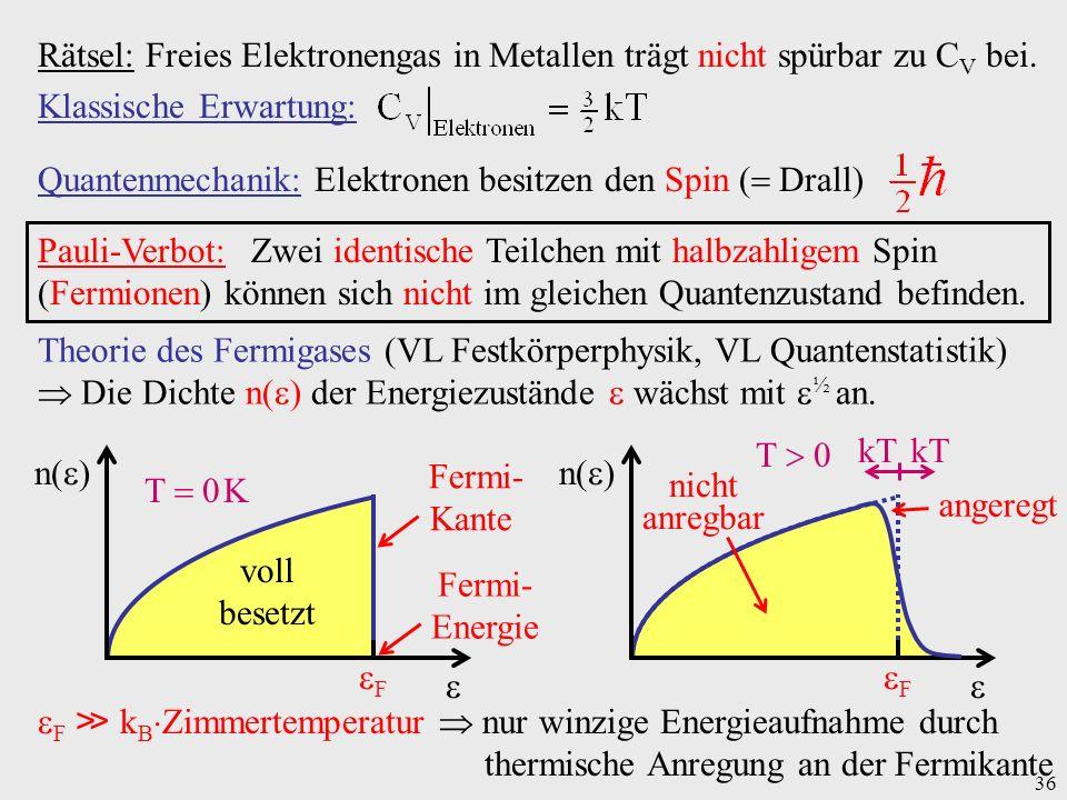 36 Rätsel: Freies Elektronengas in Metallen trägt nicht spürbar zu C V bei. Klassische Erwartung: Quantenmechanik: Elektronen besitzen den Spin ( Dral