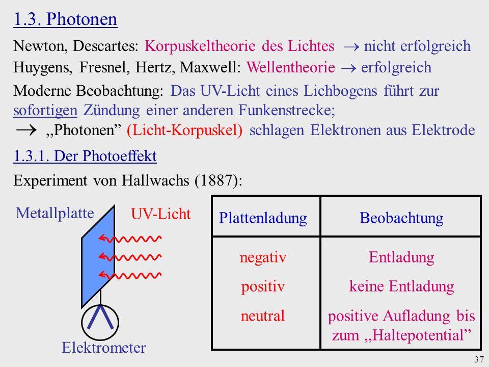 37 1.3. Photonen Newton, Descartes: Korpuskeltheorie des Lichtes nicht erfolgreich Huygens, Fresnel, Hertz, Maxwell: Wellentheorie erfolgreich Moderne