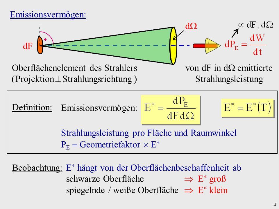 4 Emissionsvermögen: Oberflächenelement des Strahlers ( Projektion Strahlungsrichtung ) dF d von dF in d emittierte Strahlungsleistung Beobachtung: E