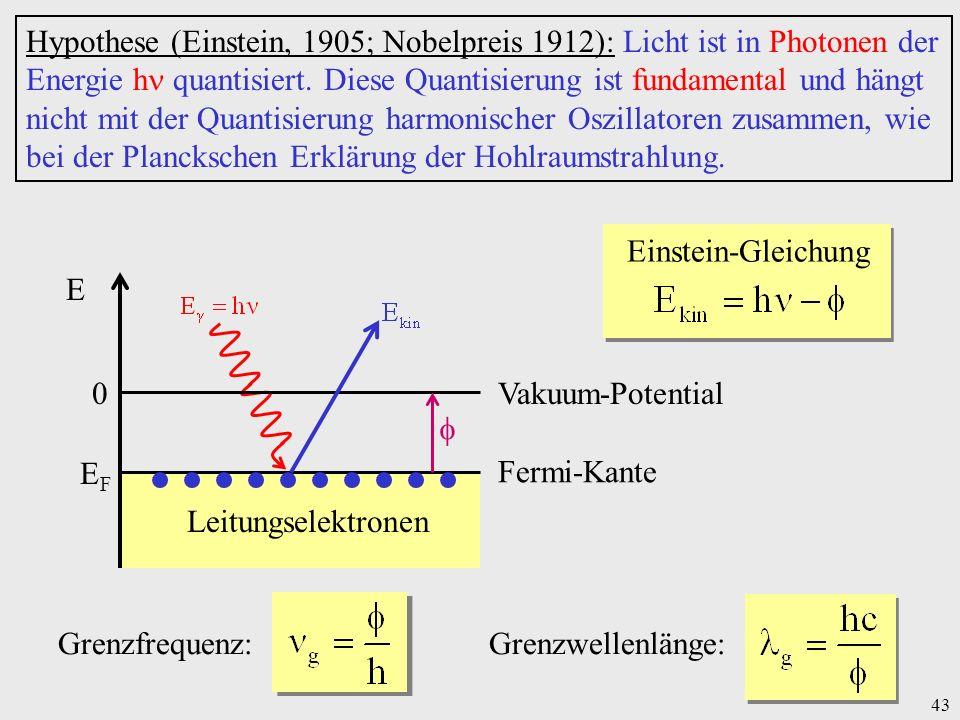 43 Hypothese (Einstein, 1905; Nobelpreis 1912): Licht ist in Photonen der Energie h quantisiert. Diese Quantisierung ist fundamental und hängt nicht m