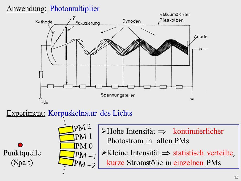 45 Anwendung: Photomultiplier Experiment: Korpuskelnatur des Lichts Punktquelle (Spalt) PM 0 PM 1 PM 2 Hohe Intensität kontinuierlicher Photostrom in