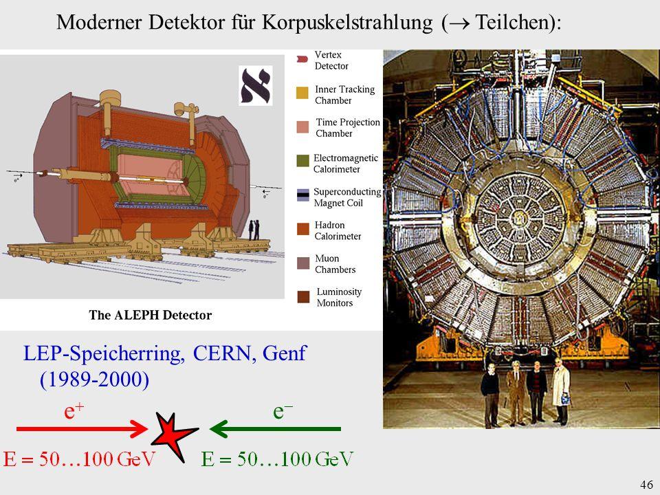 46 Moderner Detektor für Korpuskelstrahlung ( Teilchen): LEP-Speicherring, CERN, Genf (1989-2000) e e