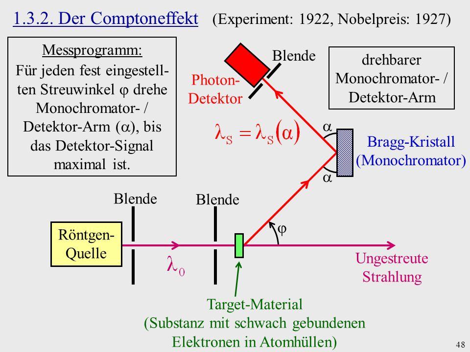 48 1.3.2. Der Comptoneffekt (Experiment: 1922, Nobelpreis: 1927) Blende Photon- Detektor Bragg-Kristall (Monochromator) Röntgen- Quelle Blende Target-