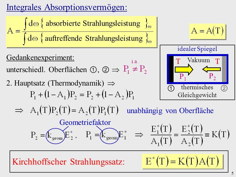 5 Kirchhoffscher Strahlungssatz: Integrales Absorptionsvermögen: absorbierte Strahlungsleistung auftreffende Strahlungsleistung Gedankenexperiment: un