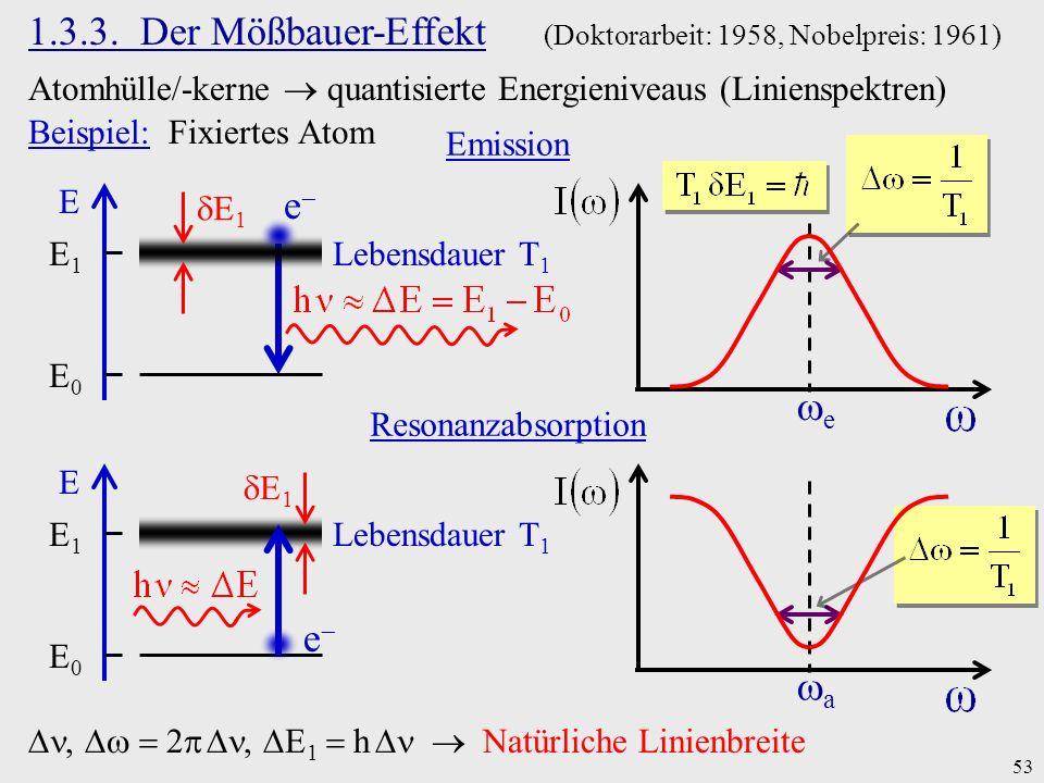 53 1.3.3. Der Mößbauer-Effekt (Doktorarbeit: 1958, Nobelpreis: 1961) Atomhülle/-kerne quantisierte Energieniveaus (Linienspektren) Beispiel: Fixiertes