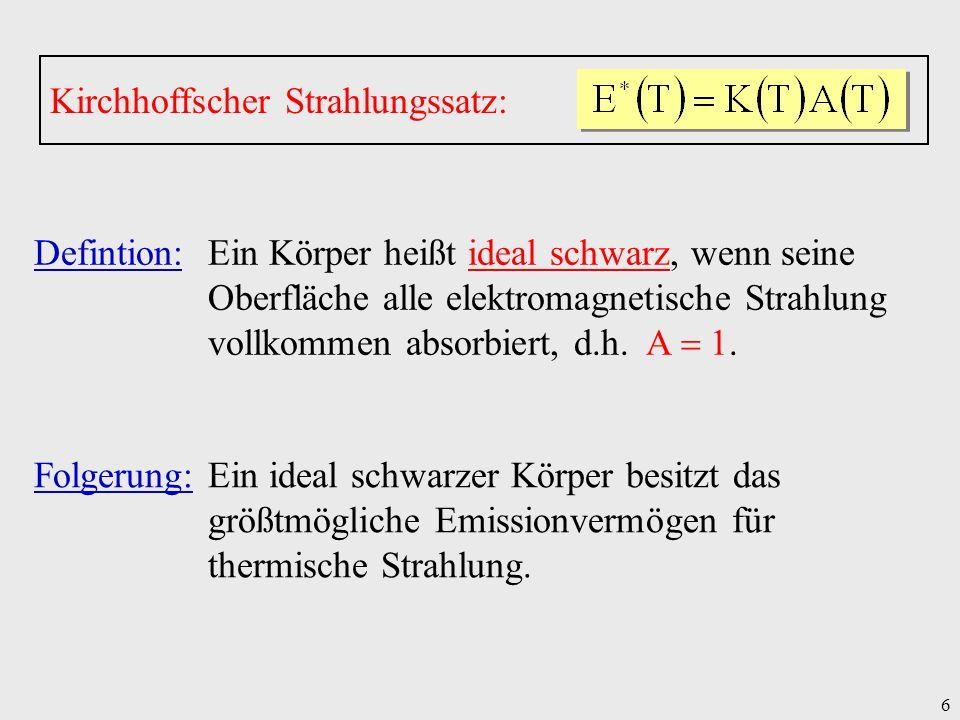 17 Folgerung 4: Leistungsbilanz der Testscheibe an jedem Ort in jeder Orientierung T dF d Thermische Emission und Absorption eines Körpers der Temperatur T sind über die Strahlungsdichte der zugehörigen Hohlraumstrahlung verknüpft: Kirchhoffsches Strahlungsgesetz