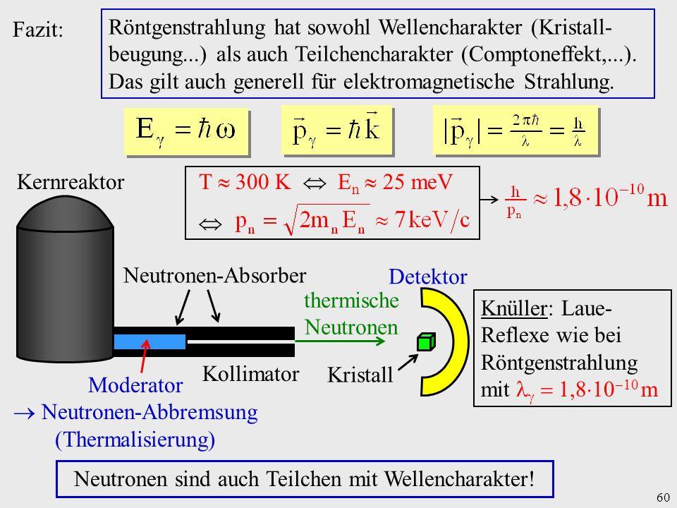 60 Fazit: Röntgenstrahlung hat sowohl Wellencharakter (Kristall- beugung...) als auch Teilchencharakter (Comptoneffekt,...). Das gilt auch generell fü