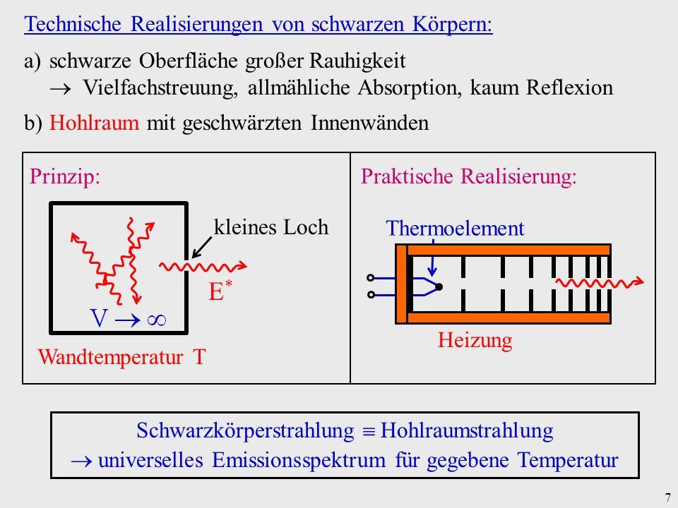 7 Technische Realisierungen von schwarzen Körpern: a)schwarze Oberfläche großer Rauhigkeit Vielfachstreuung, allmähliche Absorption, kaum Reflexion b)