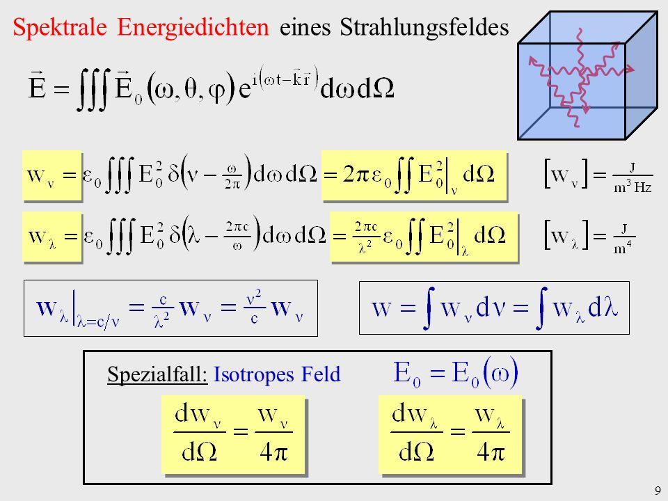 9 Spektrale Energiedichten eines Strahlungsfeldes Spezialfall: Isotropes Feld