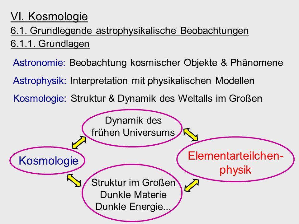 VI. Kosmologie 6.1. Grundlegende astrophysikalische Beobachtungen 6.1.1. Grundlagen Astronomie: Beobachtung kosmischer Objekte & Phänomene Astrophysik