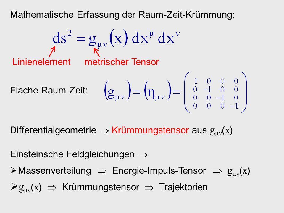 Mathematische Erfassung der Raum-Zeit-Krümmung: Linienelementmetrischer Tensor Flache Raum-Zeit: Differentialgeometrie Krümmungstensor aus g ( x ) Ein