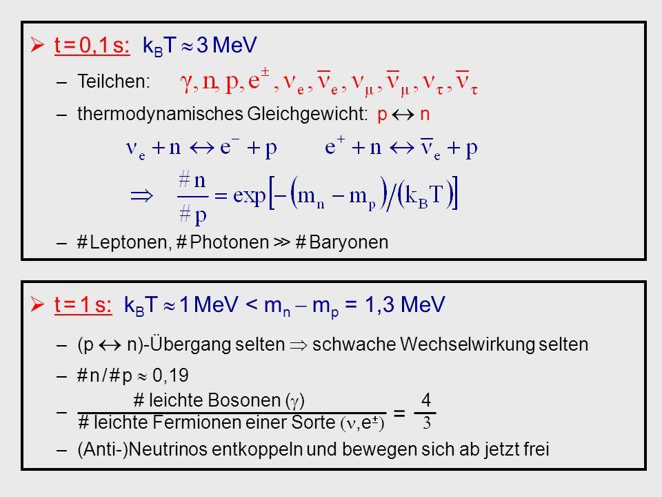 t = 0,1 s: k B T 3 MeV –Teilchen: –thermodynamisches Gleichgewicht: p n –# Leptonen, # Photonen # Baryonen t = 1 s: k B T 1 MeV < m n m p = 1,3 MeV –(