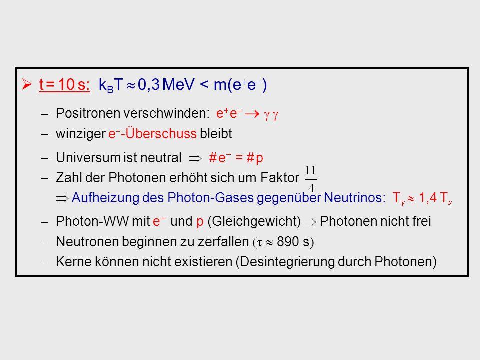 t = 10 s: k B T 0,3 MeV < m(e e ) –Positronen verschwinden: e e –winziger e -Überschuss bleibt –Universum ist neutral # e = # p –Zahl der Photonen erh