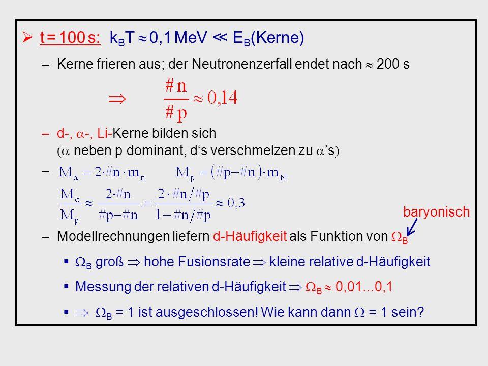t = 100 s: k B T 0,1 MeV E B (Kerne) –Kerne frieren aus; der Neutronenzerfall endet nach 200 s –d-, -, Li-Kerne bilden sich neben p dominant, ds versc