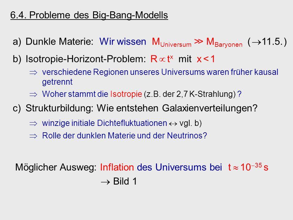 6.4. Probleme des Big-Bang-Modells a)Dunkle Materie: Wir wissen M Universum M Baryonen ( 11.5. ) b)Isotropie-Horizont-Problem: R t x mit x < 1 verschi