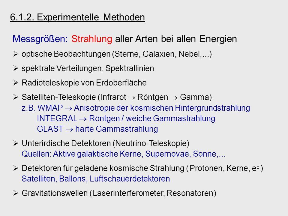 6.1.2. Experimentelle Methoden Messgrößen: Strahlung aller Arten bei allen Energien optische Beobachtungen (Sterne, Galaxien, Nebel,...) spektrale Ver