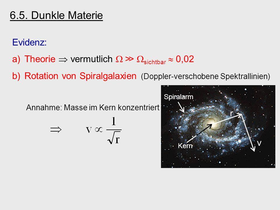 6.5. Dunkle Materie Evidenz: a)Theorie vermutlich sichtbar 0,02 b)Rotation von Spiralgalaxien (Doppler-verschobene Spektrallinien) Annahme: Masse im K