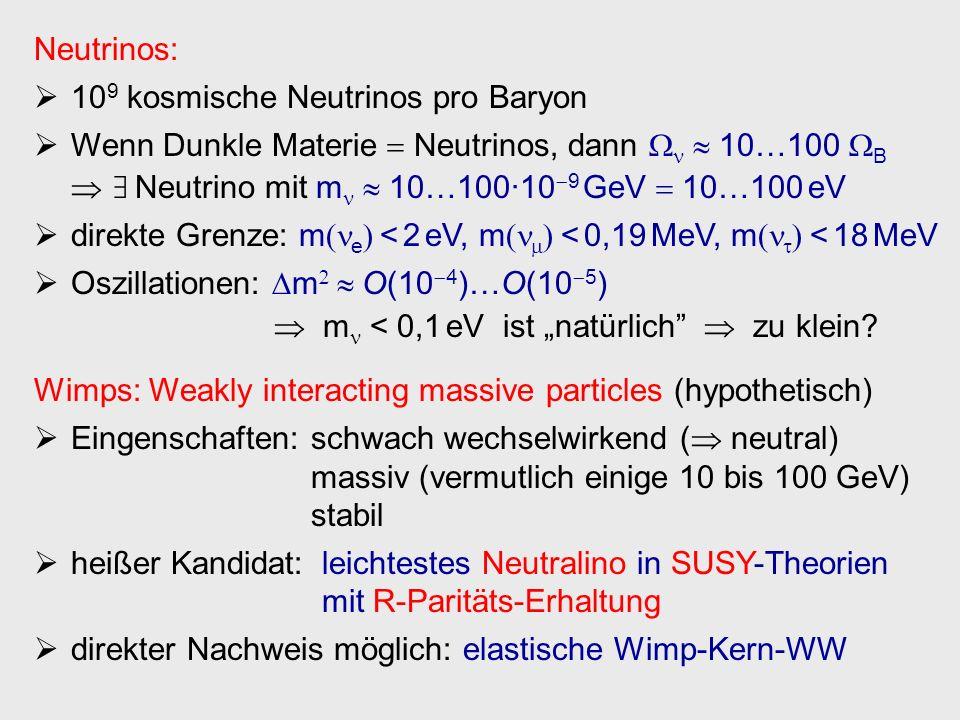 Neutrinos: 10 9 kosmische Neutrinos pro Baryon Wenn Dunkle Materie Neutrinos, dann 10…100 B Neutrino mit m 10…100·10 9 GeV 10…100 eV direkte Grenze: m