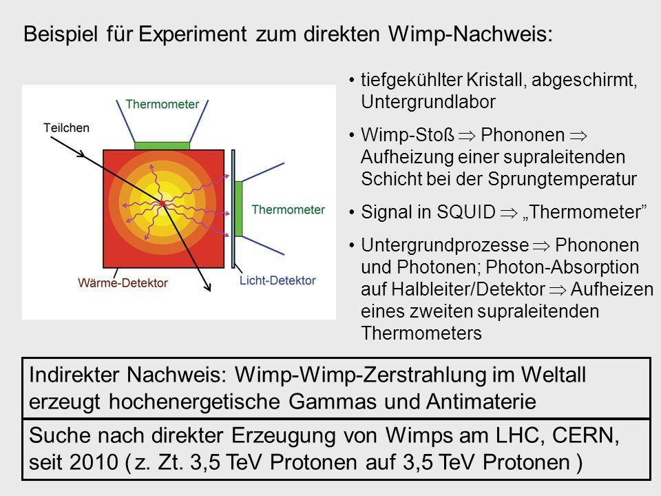 Beispiel für Experiment zum direkten Wimp-Nachweis: tiefgekühlter Kristall, abgeschirmt, Untergrundlabor Wimp-Stoß Phononen Aufheizung einer supraleit