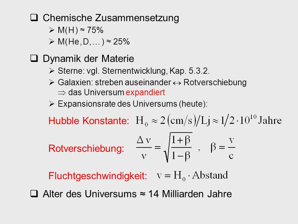 Chemische Zusammensetzung M( H ) 75% M( He, D, … ) 25% Dynamik der Materie Sterne: vgl. Sternentwicklung, Kap. 5.3.2. Galaxien: streben auseinander Ro