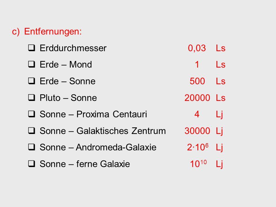 c)Entfernungen: Erddurchmesser 0,03 Ls Erde – Mond 1Ls Erde – Sonne 500Ls Pluto – Sonne 20000Ls Sonne – Proxima Centauri 4Lj Sonne – Galaktisches Zent