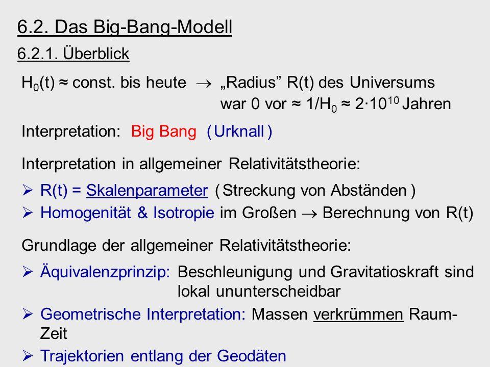 6.2. Das Big-Bang-Modell 6.2.1. Überblick H 0 (t) const. bis heute Radius R(t) des Universums war 0 vor 1/H 0 2·10 10 Jahren Interpretation: Big Bang